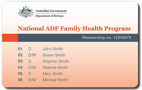 Image-of-ADF-FH-Card